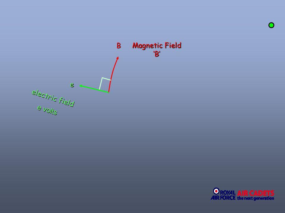 e B Magnetic Field B electric field e volts
