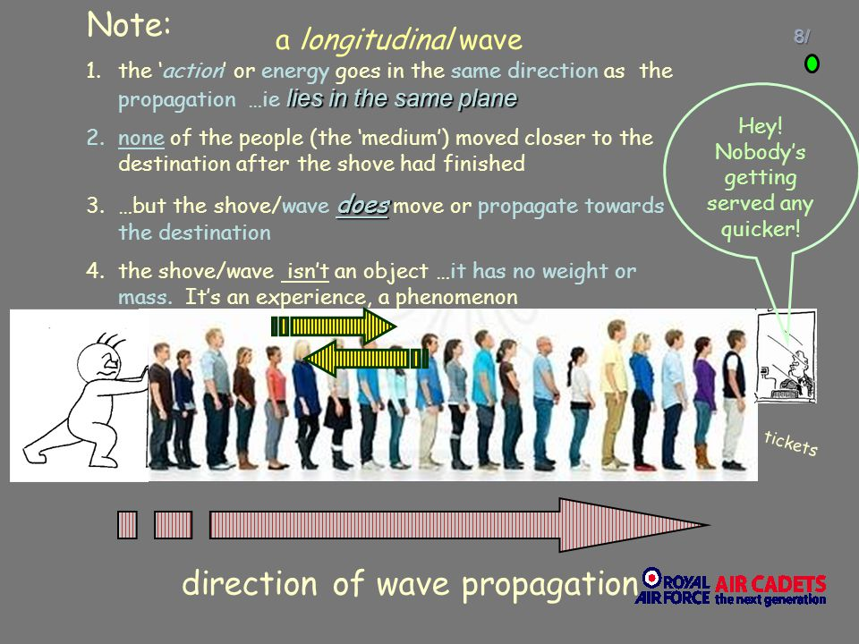 8/ a longitudinal wave direction of wave propagation tickets Note: 1. 1.the action or energy goes in the same direction as the propagation …ie l ll li