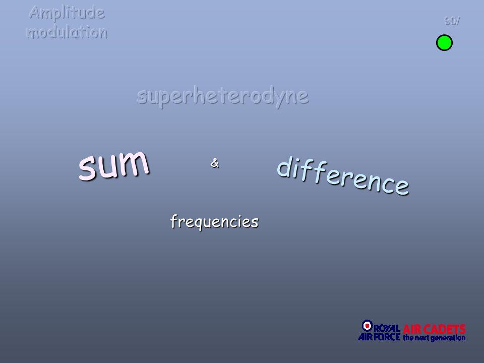 90/ s u m & d i f f e r e n c e frequencies