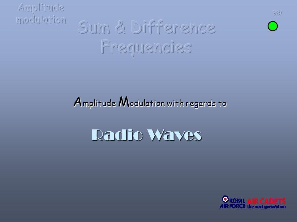 98/ A mplitude M odulation with regards to Radio Waves