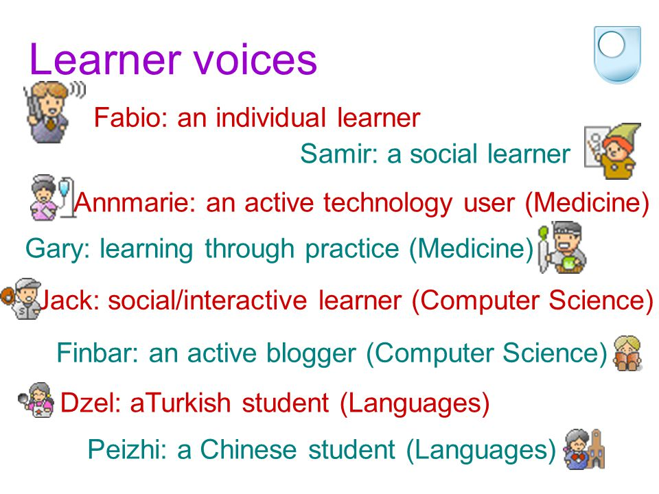 Learner voices Fabio: an individual learner Samir: a social learner Annmarie: an active technology user (Medicine) Gary: learning through practice (Medicine) Jack: social/interactive learner (Computer Science) Finbar: an active blogger (Computer Science) Dzel: aTurkish student (Languages) Peizhi: a Chinese student (Languages)