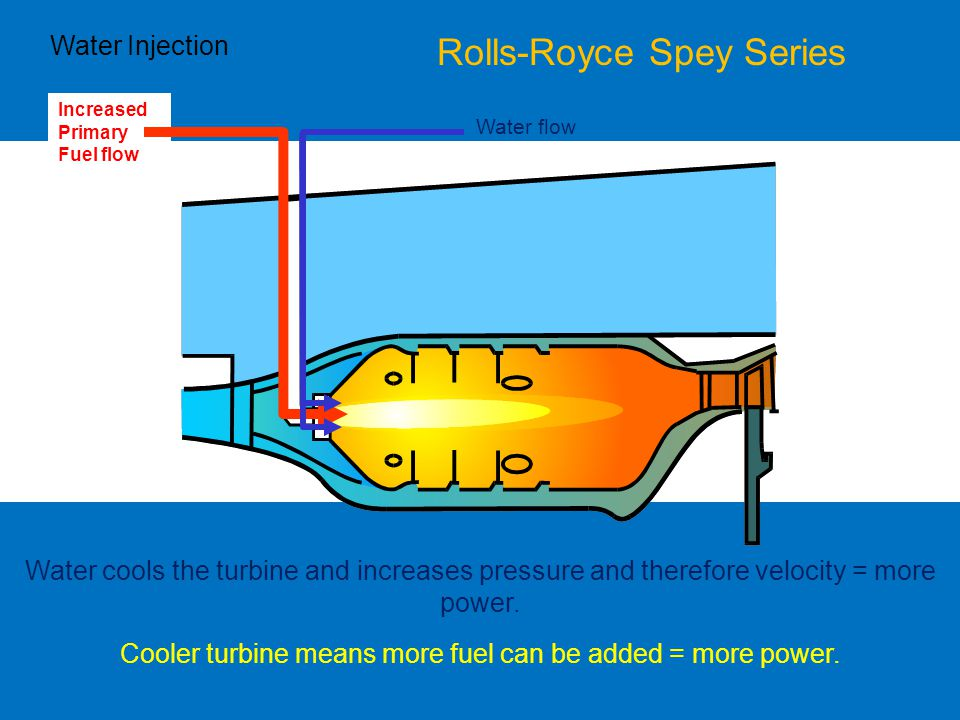Take a closer look here Water Injection Water cools the turbine and increases pressure and therefore velocity = more power. Cooler turbine means more