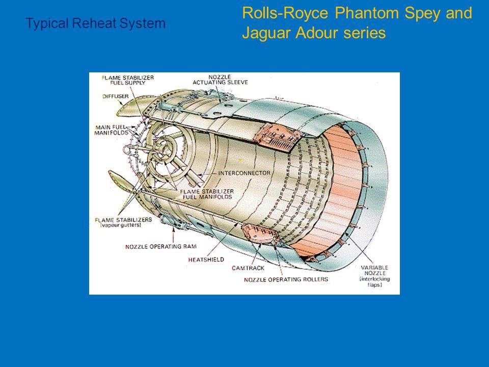 Typical Reheat System Rolls-Royce Phantom Spey and Jaguar Adour series