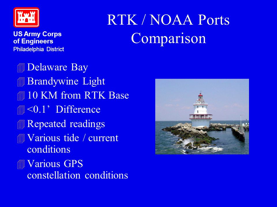 US Army Corps of Engineers Philadelphia District RTK / NOAA Ports Comparison 4 Delaware Bay 4 Brandywine Light 4 10 KM from RTK Base 4 <0.1 Difference