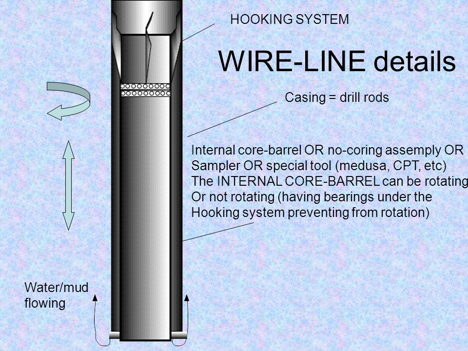 Wire-line Casing rods DMT Photo # 1