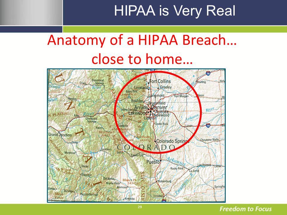 29 Anatomy of a HIPAA Breach… close to home… HIPAA is Very Real