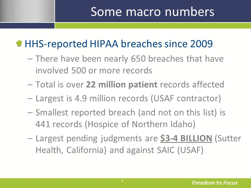 5 Some macro numbers HHS-reported HIPAA breaches since 2009 –There have been nearly 650 breaches that have involved 500 or more records –Total is over 22 million patient records affected –Largest is 4.9 million records (USAF contractor) –Smallest reported breach (and not on this list) is 441 records (Hospice of Northern Idaho) –Largest pending judgments are $3-4 BILLION (Sutter Health, California) and against SAIC (USAF)