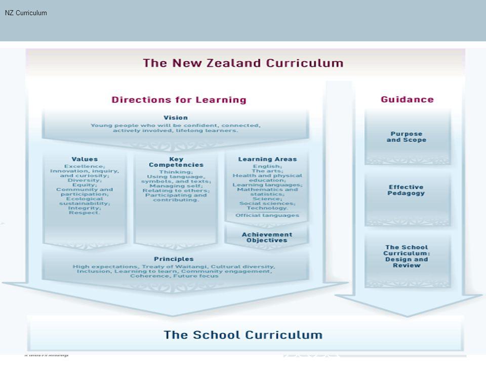 NZC Overview scan NZ Curriculum