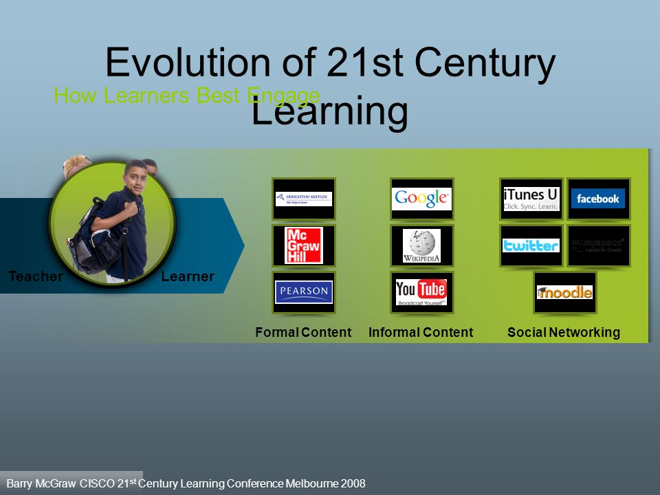 Evolution of 21st Century Learning Social Networking How Learners Best Engage Informal ContentFormal Content LearnerTeacher Barry McGraw CISCO 21 st C