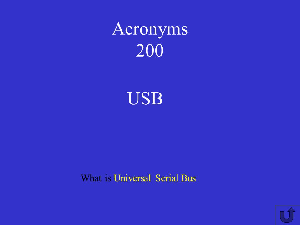 Acronyms 100 What is Liquid Crystal display LCD