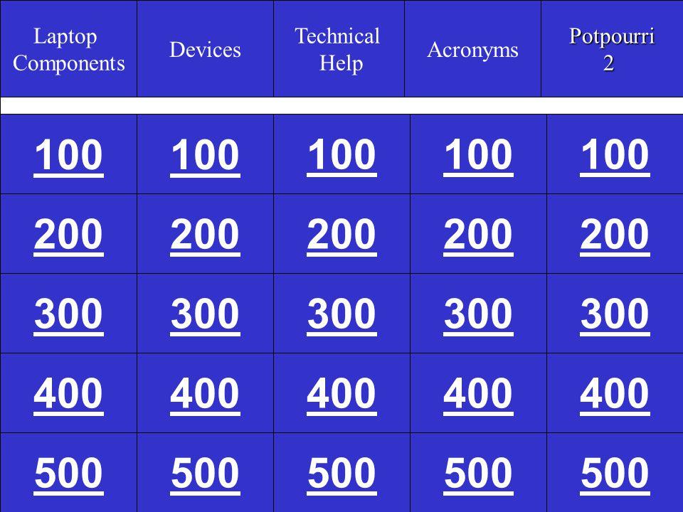 PC Technology Chapter 6 JEOPARDY Teacher: Manju