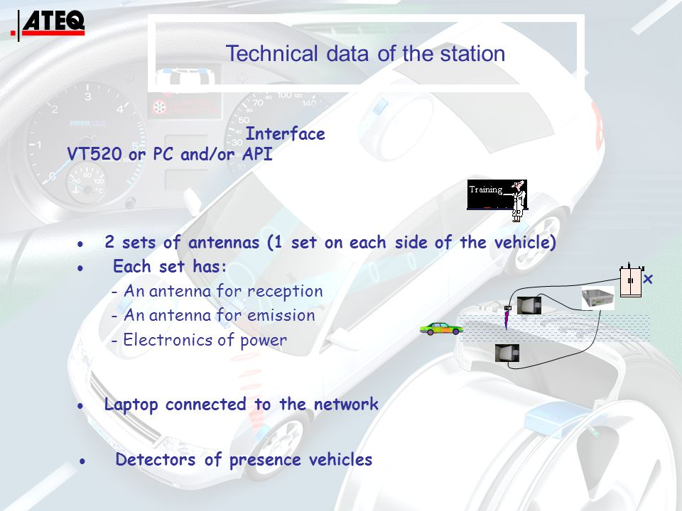 Interface VT520 or PC and/or API l Detectors of presence vehicles l Laptop connected to the network l 2 sets of antennas (1 set on each side of the vehicle) l Each set has: - An antenna for reception - An antenna for emission - Electronics of power Technical data of the station x