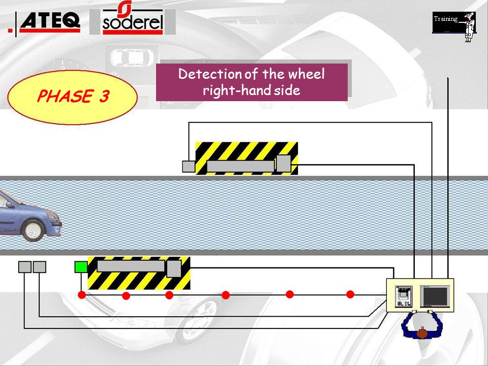 Detection of the wheel right-hand side PHASE 3