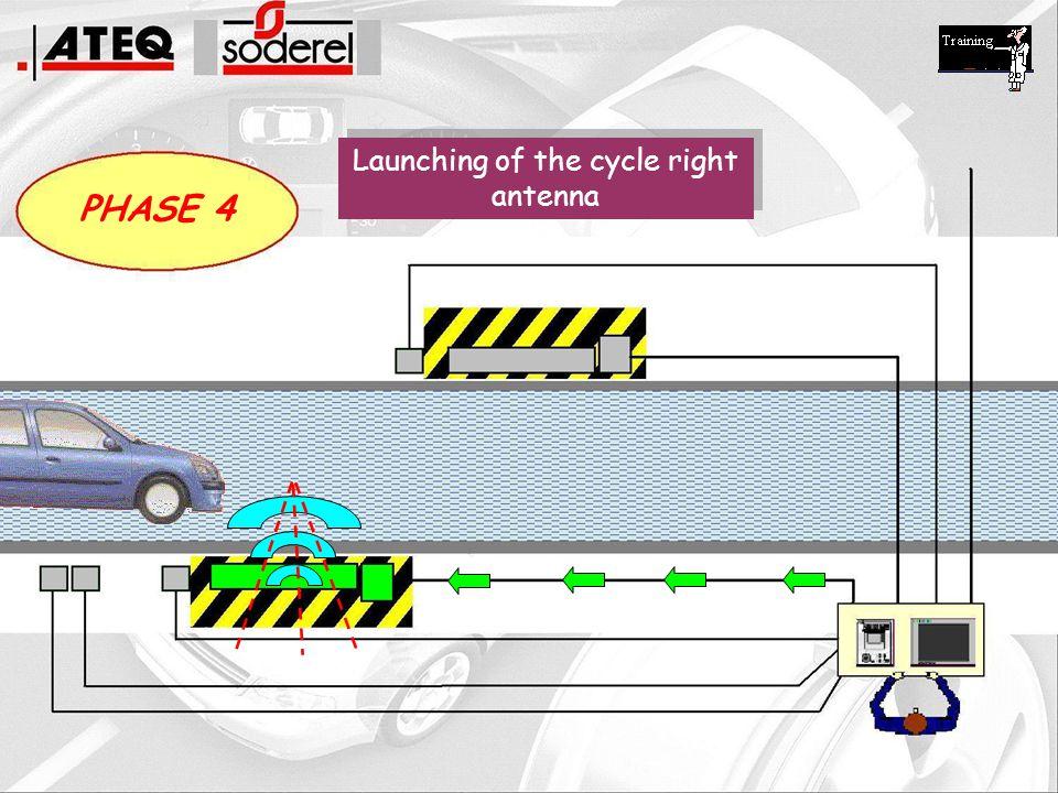 Links control panel Link TOR RS 485 Modbus Link Internal link ATEQ PROFIBUS link TCP IP link Réseau usine x Read head unit position sensor detection cells wheels Control button