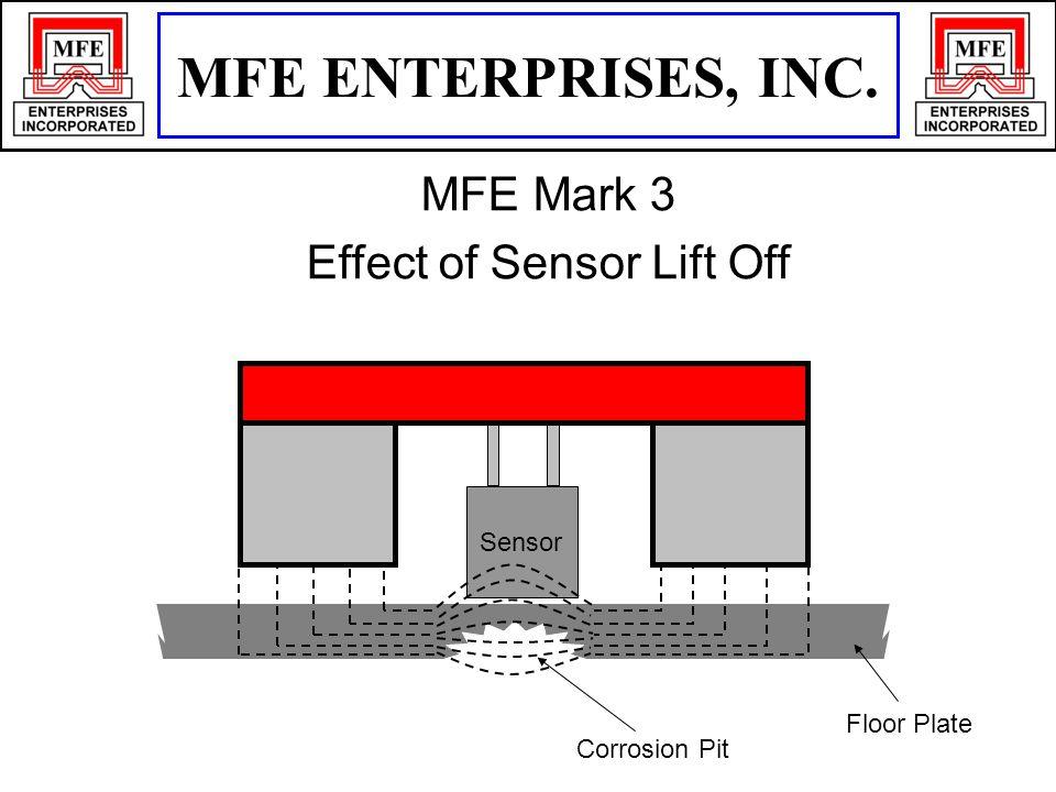 Floor Plate Corrosion Pit Sensor MFE ENTERPRISES, INC. MFE Mark 3 Effect of Sensor Lift Off