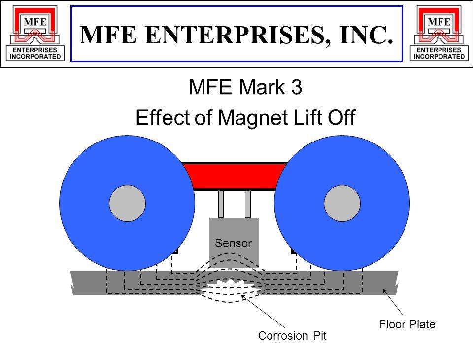 Floor Plate Corrosion Pit Sensor MFE ENTERPRISES, INC. MFE Mark 3 Effect of Magnet Lift Off