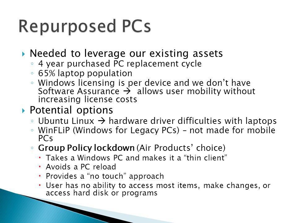 Needed to leverage our existing assets 4 year purchased PC replacement cycle 65% laptop population Windows licensing is per device and we dont have So