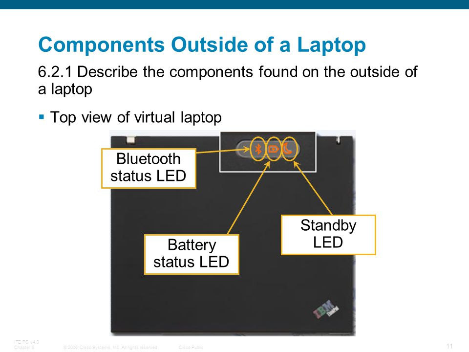 © 2006 Cisco Systems, Inc. All rights reserved.Cisco Public ITE PC v4.0 Chapter 6 11 Components Outside of a Laptop Top view of virtual laptop 6.2.1 D