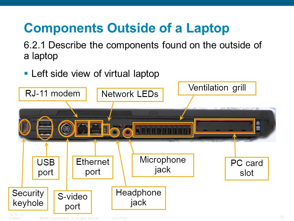 © 2006 Cisco Systems, Inc. All rights reserved.Cisco Public ITE PC v4.0 Chapter 6 13 Components Outside of a Laptop Left side view of virtual laptop 6
