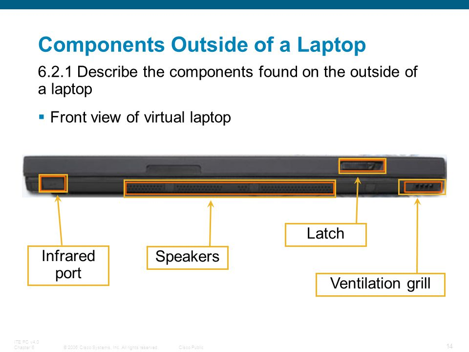 © 2006 Cisco Systems, Inc. All rights reserved.Cisco Public ITE PC v4.0 Chapter 6 14 Components Outside of a Laptop Front view of virtual laptop 6.2.1