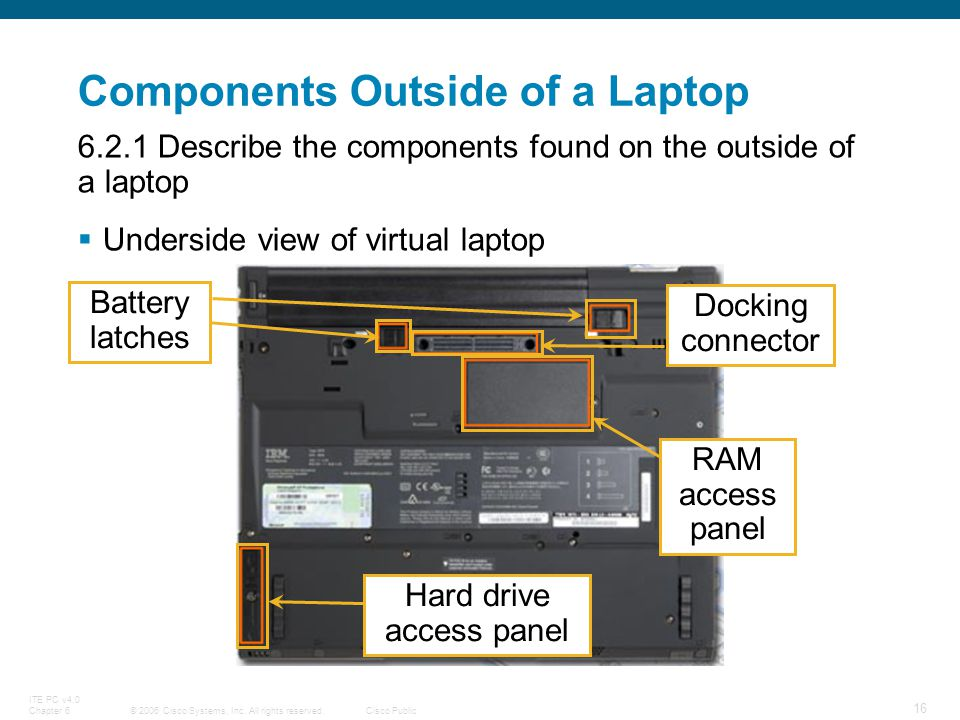 © 2006 Cisco Systems, Inc. All rights reserved.Cisco Public ITE PC v4.0 Chapter 6 16 Components Outside of a Laptop Underside view of virtual laptop 6