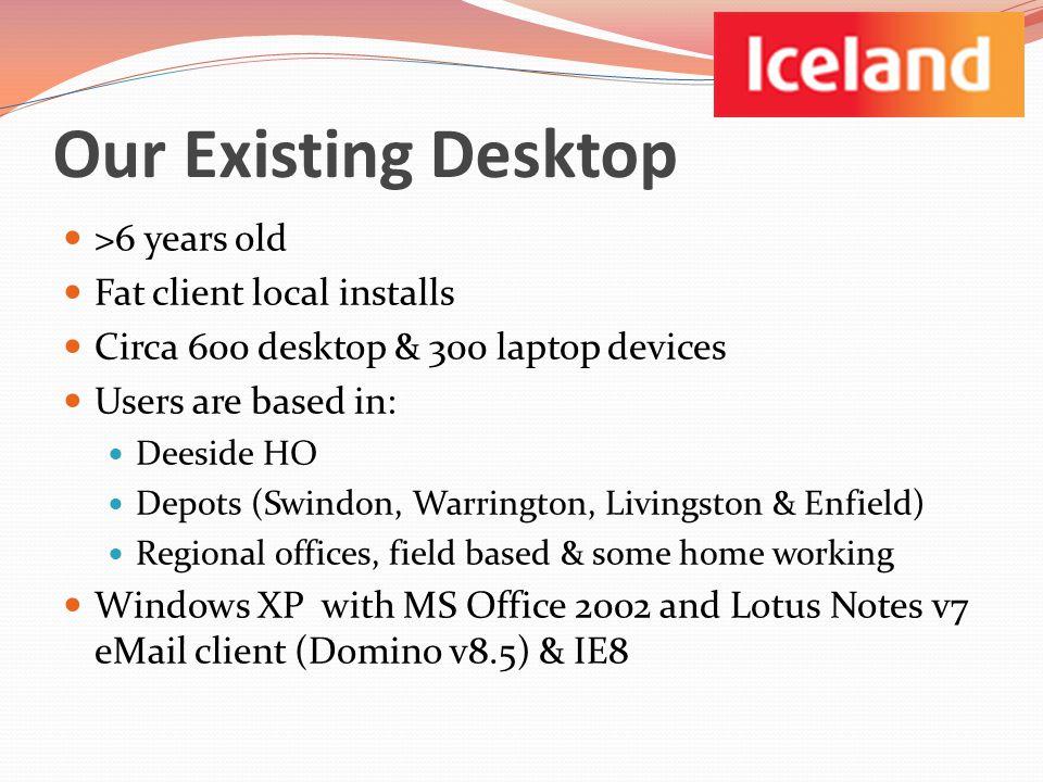 Why transform the desktop.