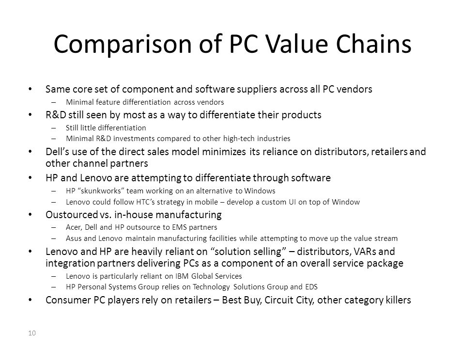 Comparison of PC Value Chains Same core set of component and software suppliers across all PC vendors – Minimal feature differentiation across vendors