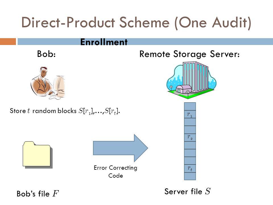 Direct-Product Scheme (One Audit) Bob: Bobs file F Server file S Error Correcting Code Remote Storage Server: Store t random blocks S [ r 1 ],…, S [ r t ].