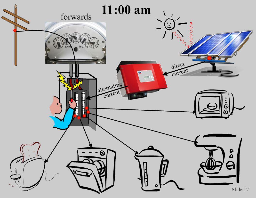 Slide 17 11:00 am direct current alternating current forwards