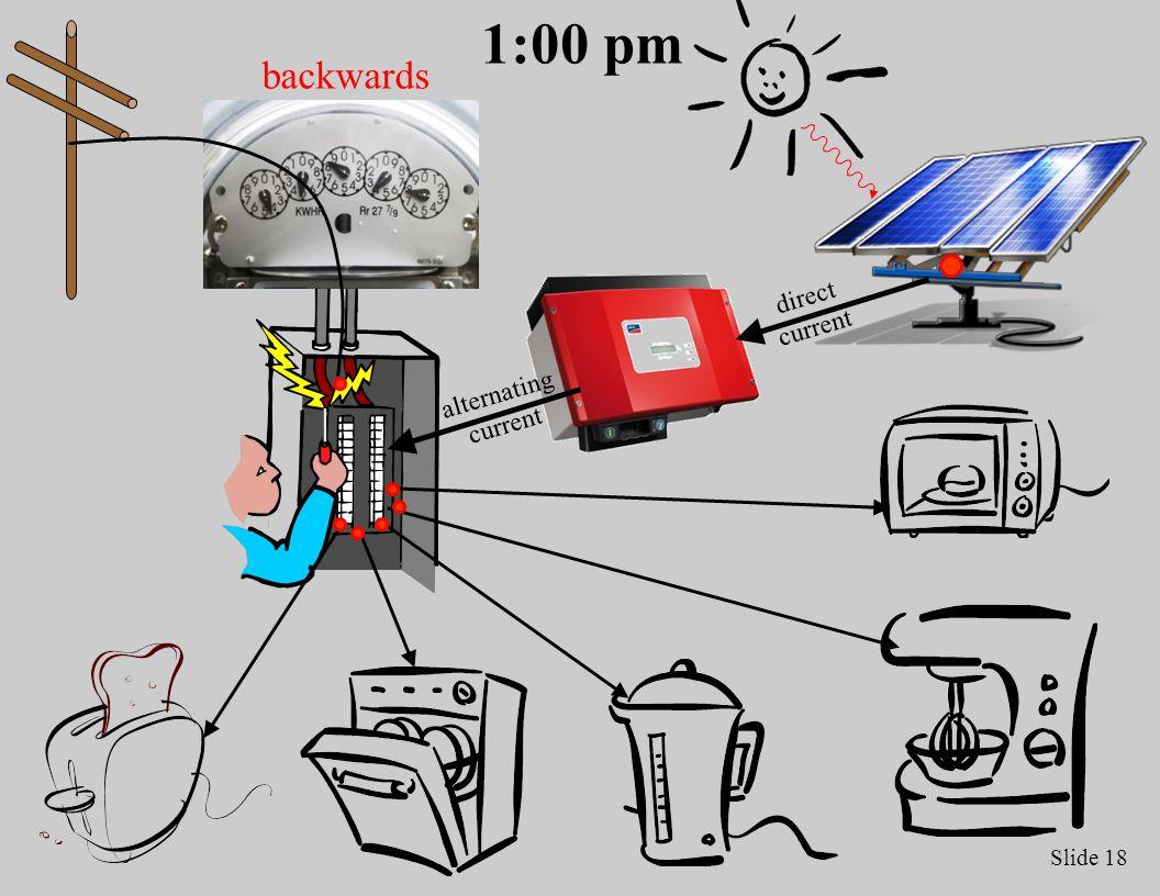 Slide 18 1:00 pm direct current alternating current backwards
