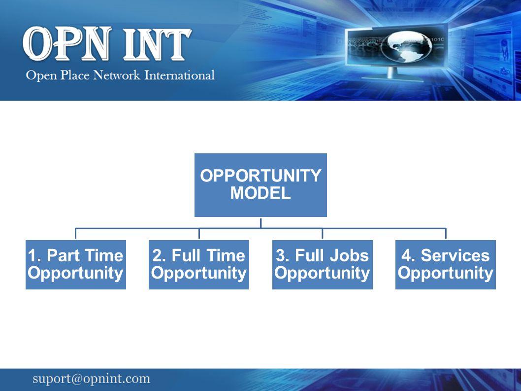OPPORTUNITY MODEL 1. Part Time Opportunity 2. Full Time Opportunity 3. Full Jobs Opportunity 4. Services Opportunity