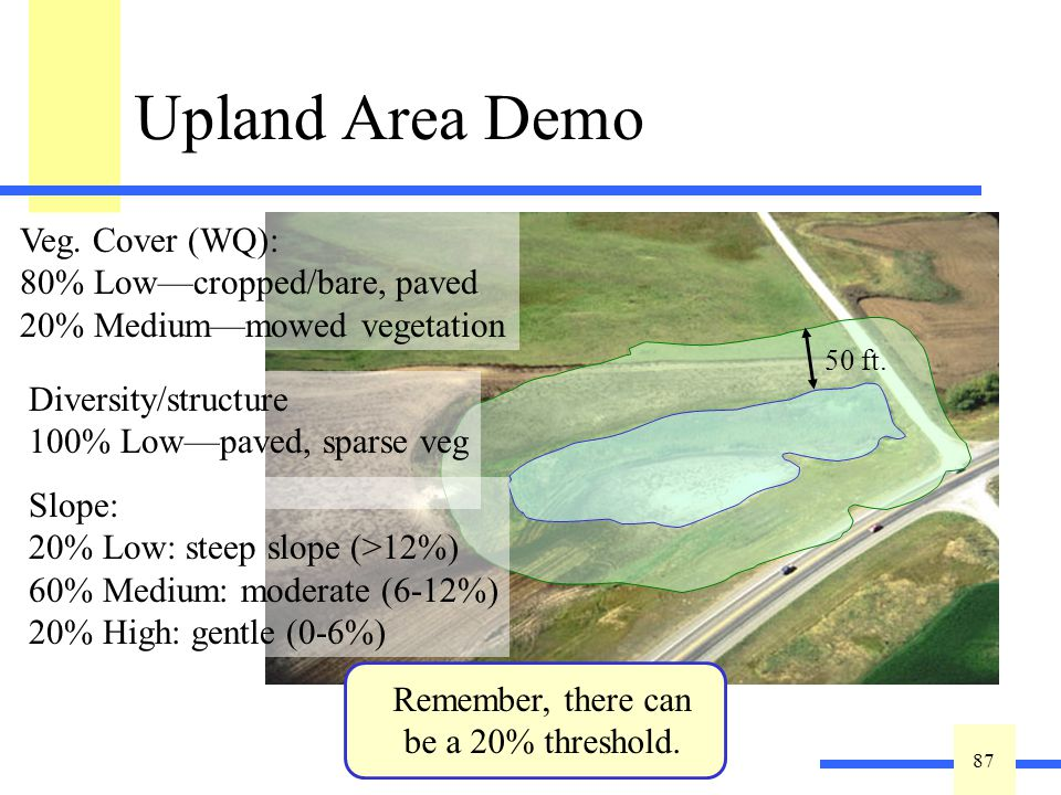 87 50 ft. Upland Area Demo Veg. Cover (WQ): 80% Lowcropped/bare, paved 20% Mediummowed vegetation Diversity/structure 100% Lowpaved, sparse veg Slope: