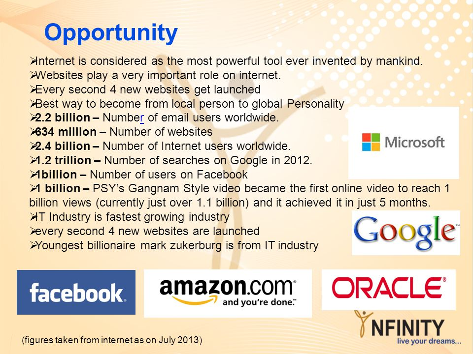 Opportunity (figures taken from internet as on July 2013) Internet is considered as the most powerful tool ever invented by mankind. Websites play a v