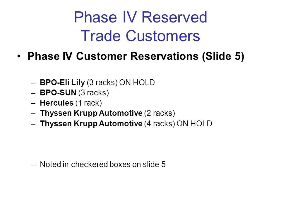 Phase IV Reserved Trade Customers Phase IV Customer Reservations (Slide 5) –BPO-Eli Lily (3 racks) ON HOLD –BPO-SUN (3 racks) –Hercules (1 rack) –Thyssen Krupp Automotive (2 racks) –Thyssen Krupp Automotive (4 racks) ON HOLD –Noted in checkered boxes on slide 5