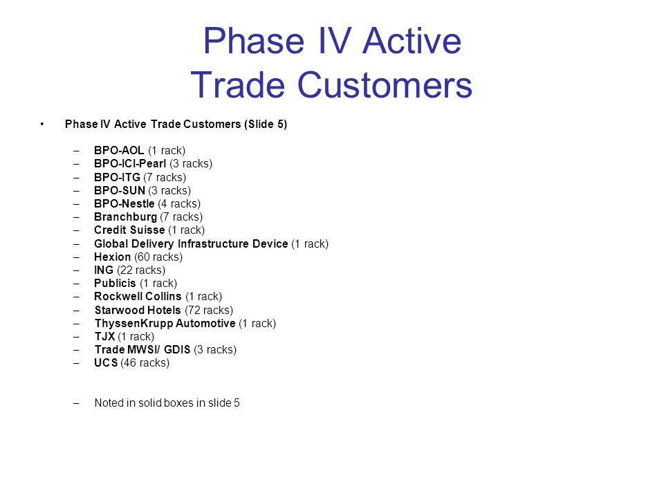 Phase IV Active Trade Customers Phase IV Active Trade Customers (Slide 5) –BPO-AOL (1 rack) –BPO-ICI-Pearl (3 racks) –BPO-ITG (7 racks) –BPO-SUN (3 racks) –BPO-Nestle (4 racks) –Branchburg (7 racks) –Credit Suisse (1 rack) –Global Delivery Infrastructure Device (1 rack) –Hexion (60 racks) –ING (22 racks) –Publicis (1 rack) –Rockwell Collins (1 rack) –Starwood Hotels (72 racks) –ThyssenKrupp Automotive (1 rack) –TJX (1 rack) –Trade MWSI/ GDIS (3 racks) –UCS (46 racks) –Noted in solid boxes in slide 5