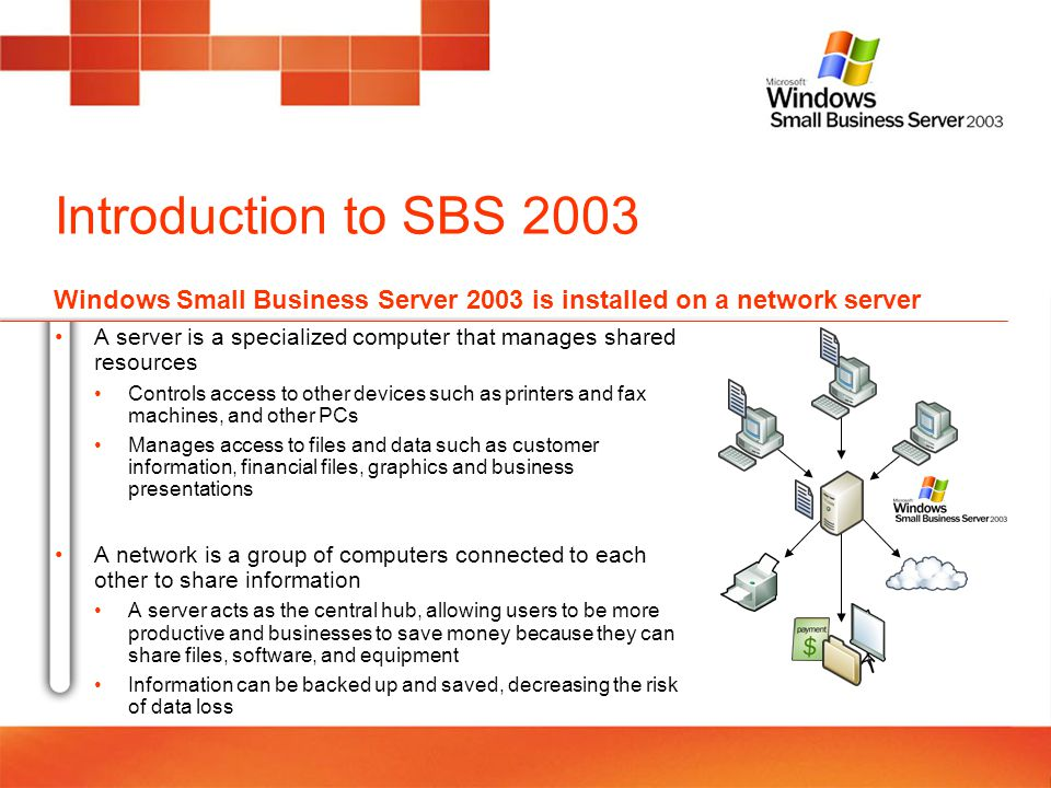 Introduction to SBS 2003 A server is a specialized computer that manages shared resources Controls access to other devices such as printers and fax ma