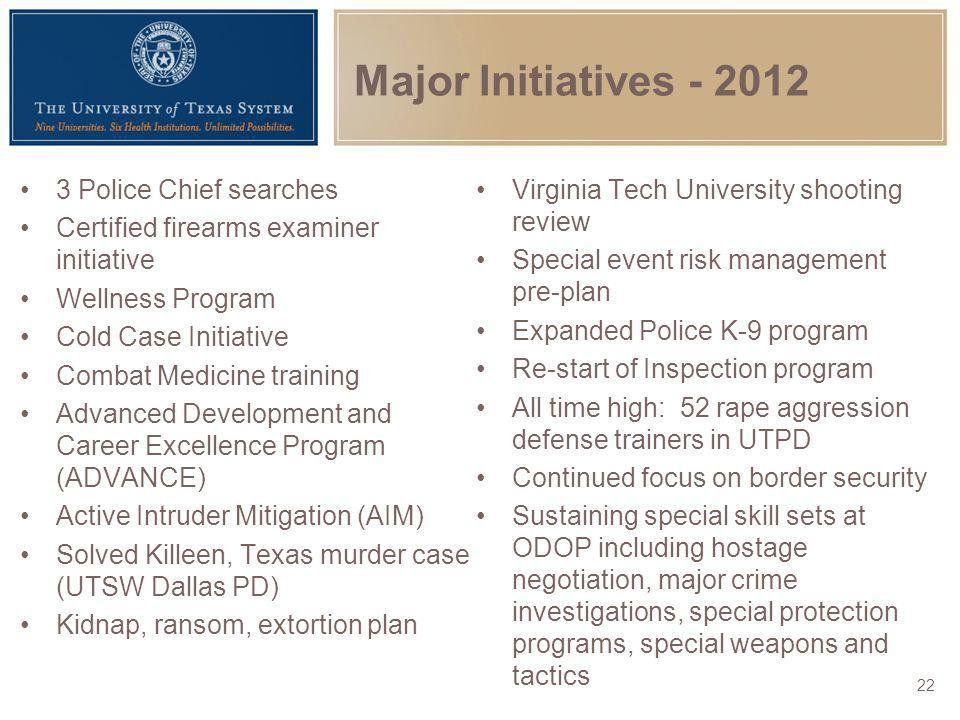 Major Initiatives - 2012 3 Police Chief searches Certified firearms examiner initiative Wellness Program Cold Case Initiative Combat Medicine training