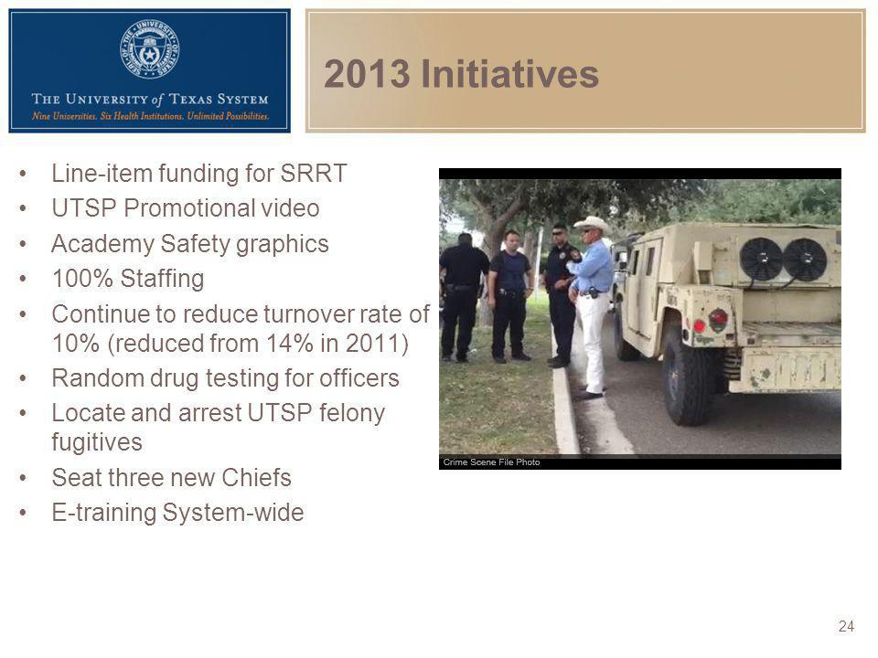 2013 Initiatives Line-item funding for SRRT UTSP Promotional video Academy Safety graphics 100% Staffing Continue to reduce turnover rate of 10% (redu