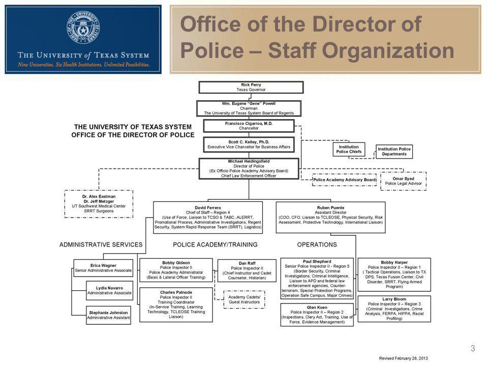 Office of the Director of Police – Staff Organization 3