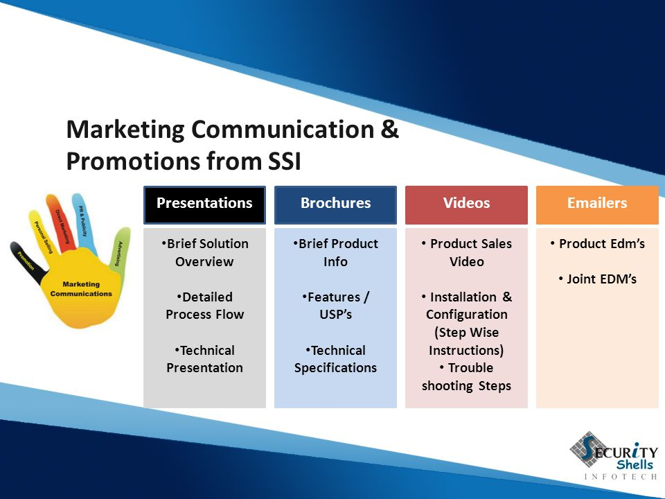 Marketing Communication & Promotions from SSI Presentations Brief Solution Overview Detailed Process Flow Technical Presentation Brochures Brief Product Info Features / USPs Technical Specifications Videos Product Sales Video Installation & Configuration (Step Wise Instructions) Trouble shooting Steps Emailers Product Edms Joint EDMs