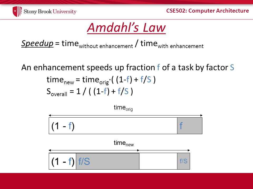 CSE502: Computer Architecture 1 time orig f(1 - f) time orig f(1 - f) time orig Amdahls Law Speedup = time without enhancement / time with enhancement