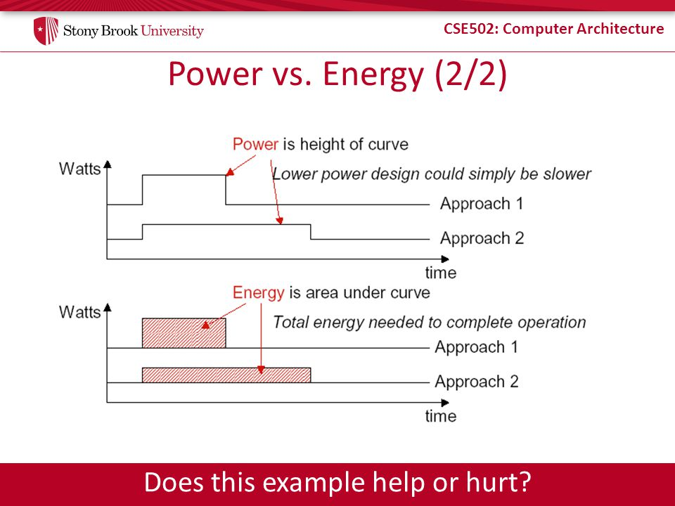 CSE502: Computer Architecture Power vs. Energy (2/2) Does this example help or hurt?