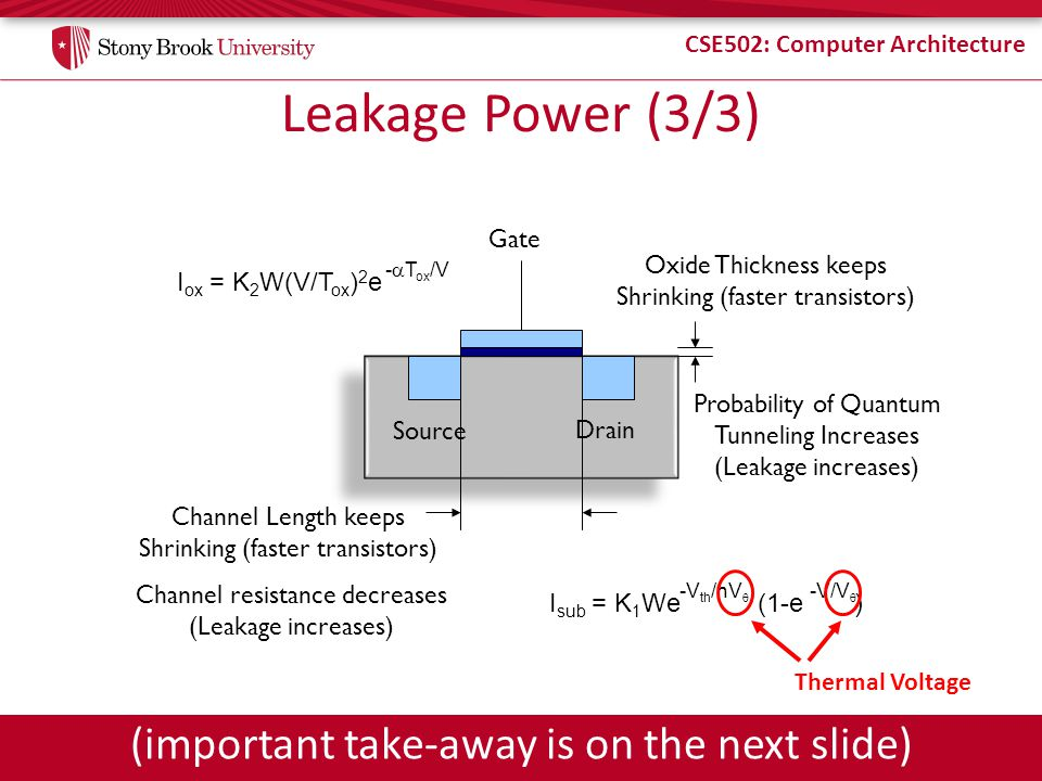 CSE502: Computer Architecture Leakage Power (3/3) Gate Source Drain Channel Length keeps Shrinking (faster transistors) Channel resistance decreases (