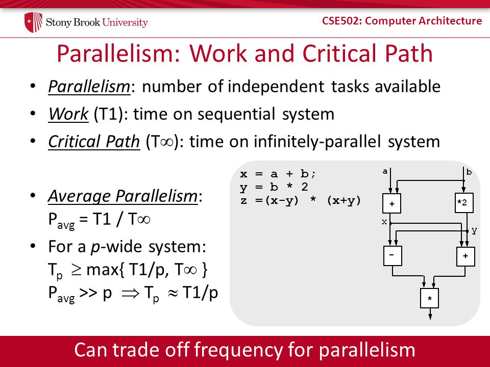 CSE502: Computer Architecture Parallelism: Work and Critical Path Parallelism: number of independent tasks available Work (T1): time on sequential sys