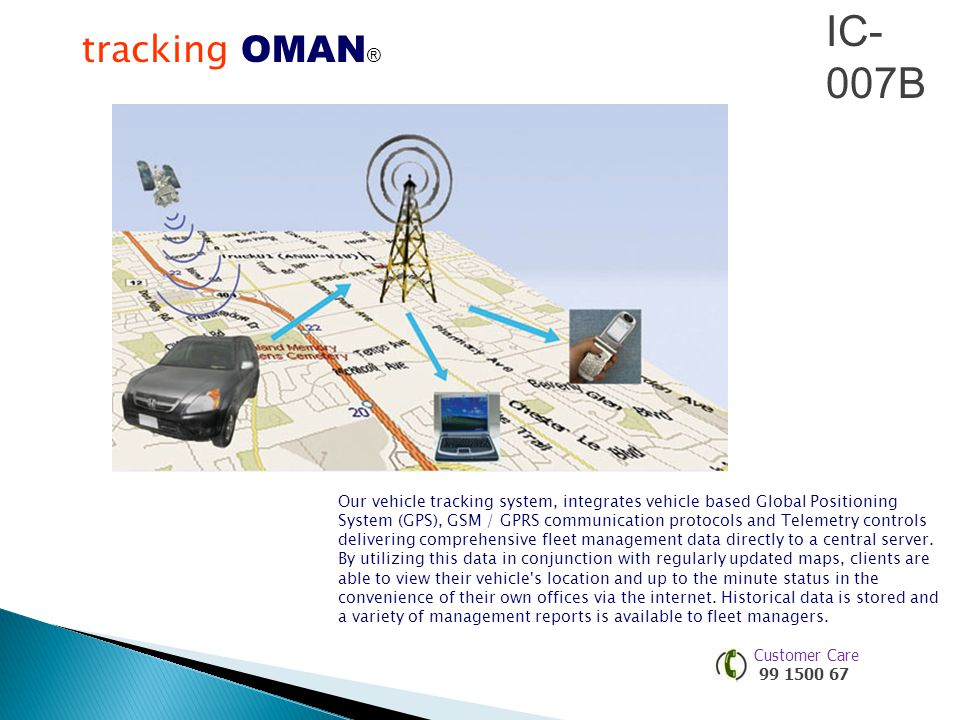 tracking OMAN ®® Our vehicle tracking system, integrates vehicle based Global Positioning System (GPS), GSM / GPRS communication protocols and Telemet