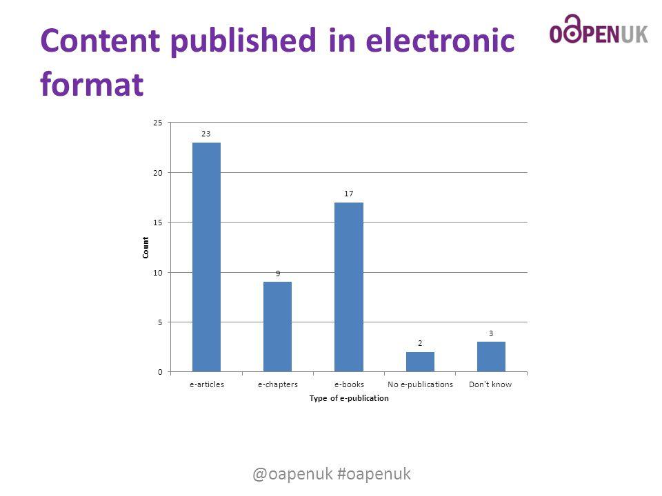 Ways of reading electronic scholarly books @oapenuk #oapenuk