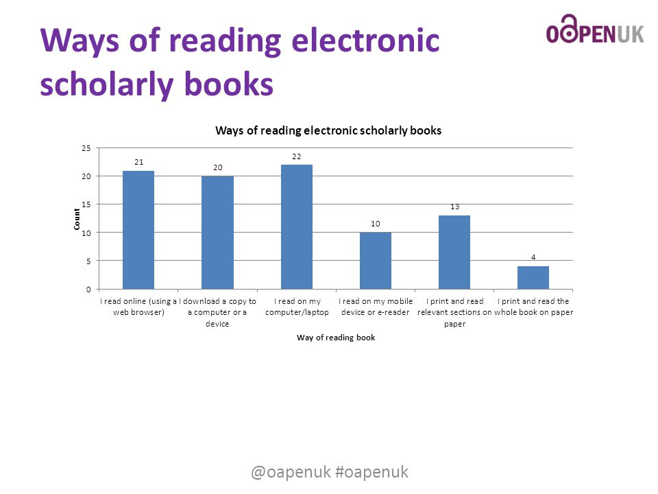 Ways of reading electronic scholarly books @oapenuk #oapenuk