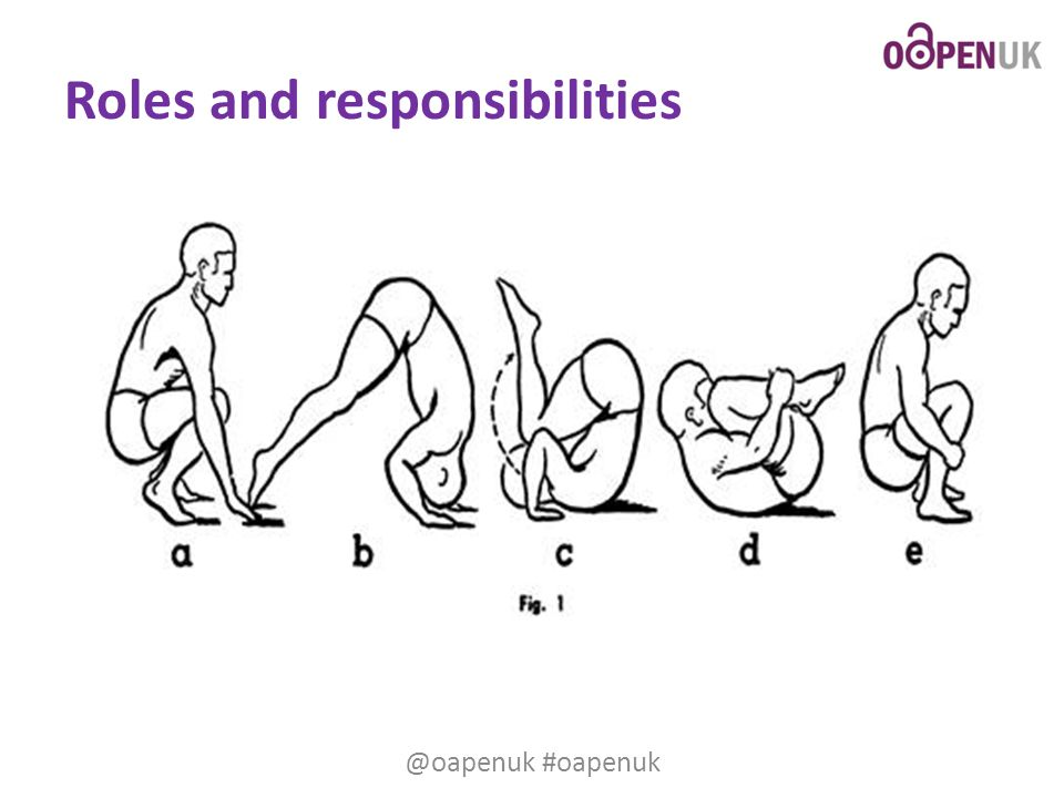 Roles and responsibilities @oapenuk #oapenuk