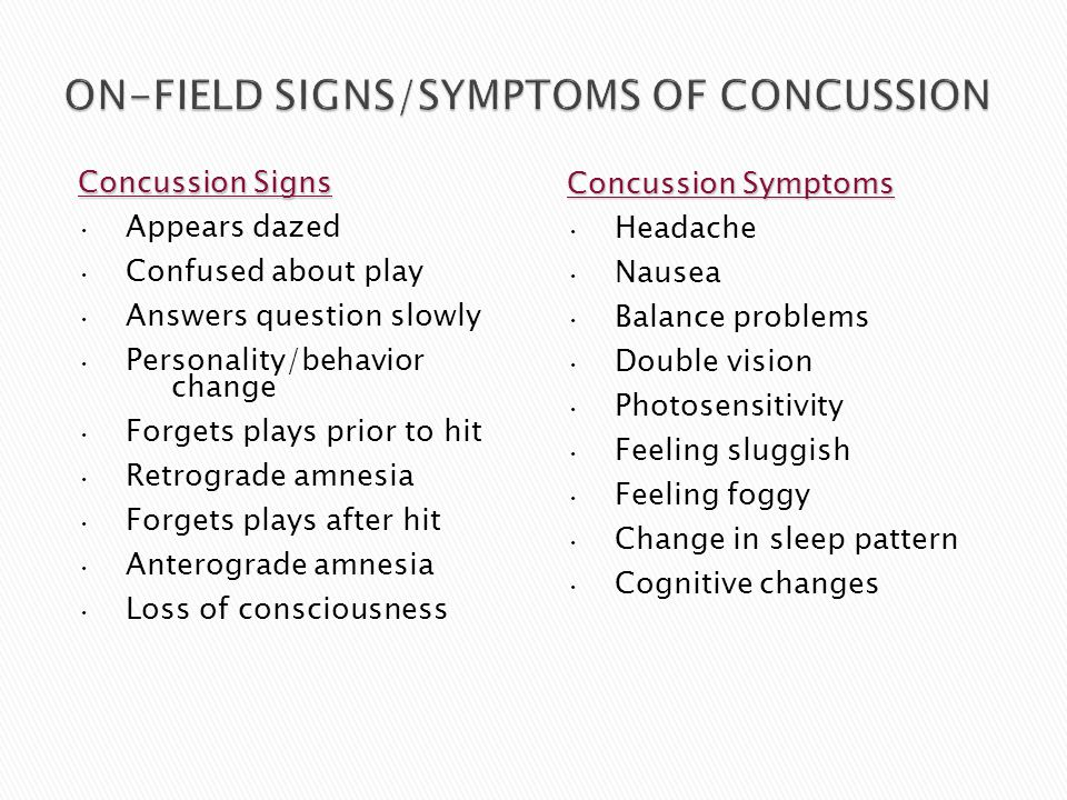 Concussion Signs Appears dazed Confused about play Answers question slowly Personality/behavior change Forgets plays prior to hit Retrograde amnesia Forgets plays after hit Anterograde amnesia Loss of consciousness Concussion Symptoms Headache Nausea Balance problems Double vision Photosensitivity Feeling sluggish Feeling foggy Change in sleep pattern Cognitive changes