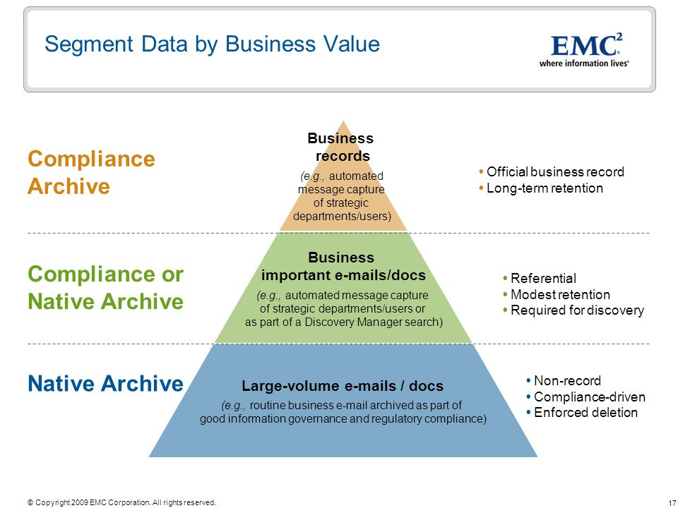 17 © Copyright 2009 EMC Corporation. All rights reserved. Segment Data by Business Value Business records (e.g., automated message capture of strategi